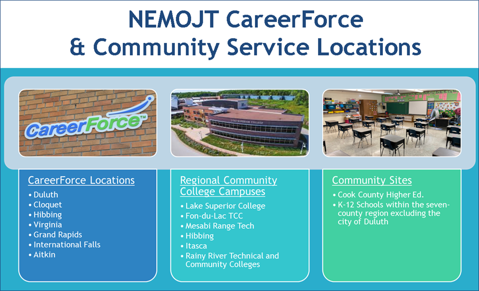 Nemojt CareerForce & Community Service Locations